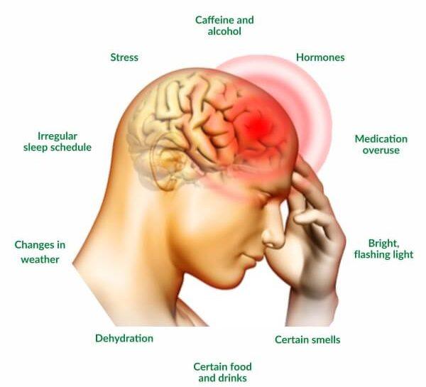 Migraine-Trigger-TMC